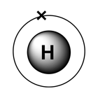 hydrogen - electron diagram�- original graphic by Ben Mills