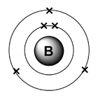 boron - electron diagram�- original graphic by Ben Mills
