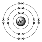 argon - electron diagram�- original graphic by Ben Mills